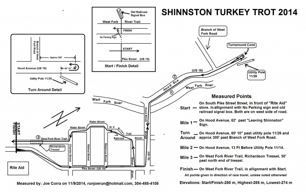 Shinnston Turkey Trot map 2014