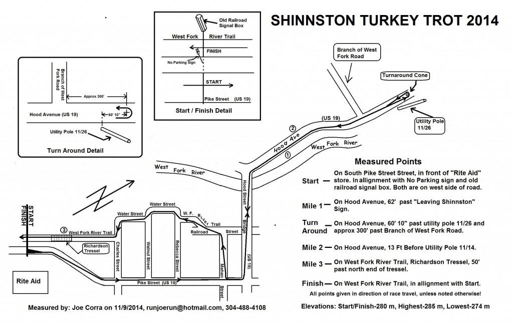 Shinnston Turkey Trot map 2014